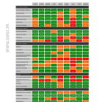 Comparatif entre Joomla et Wordpress
