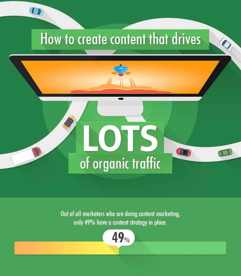 Le contenu est roi pour augmenter le nombre de visites sur internet